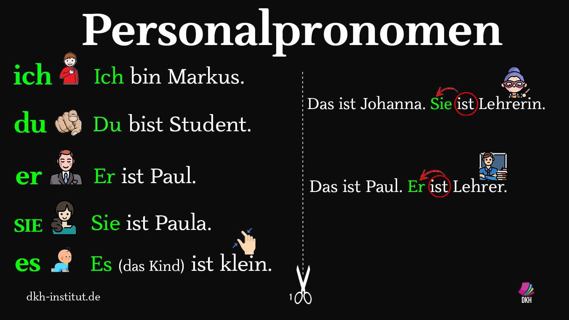 #personalpronomen
