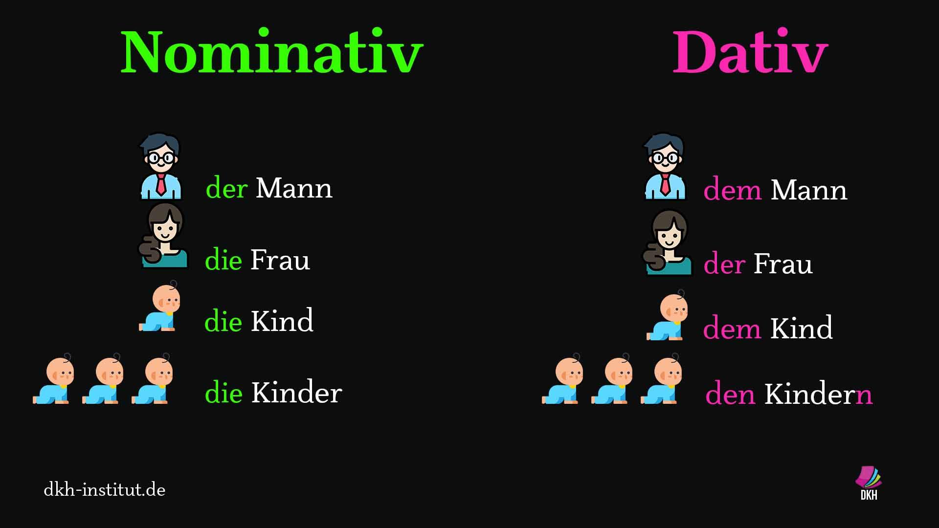 #dativ